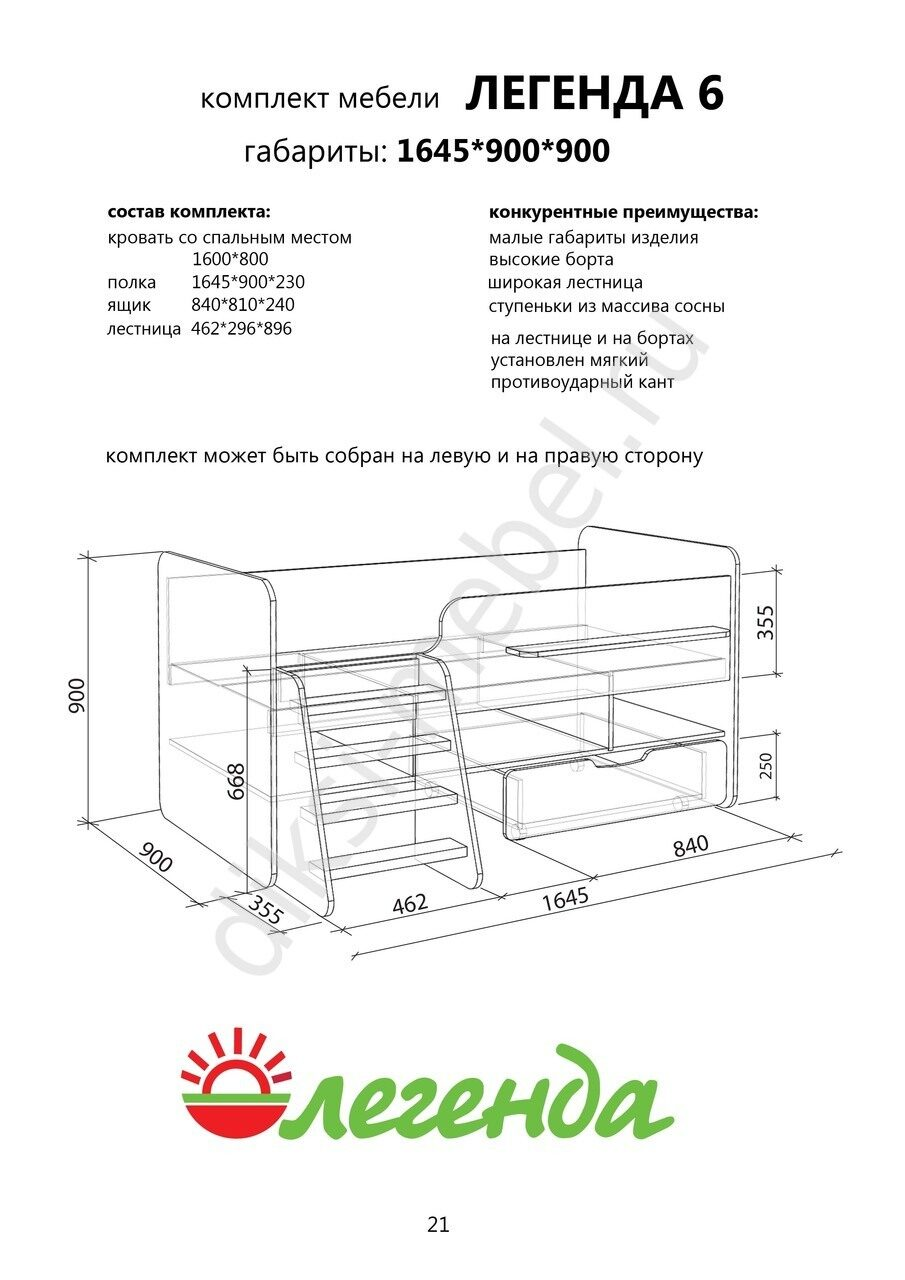 Схема сборки кровати чердака аврора